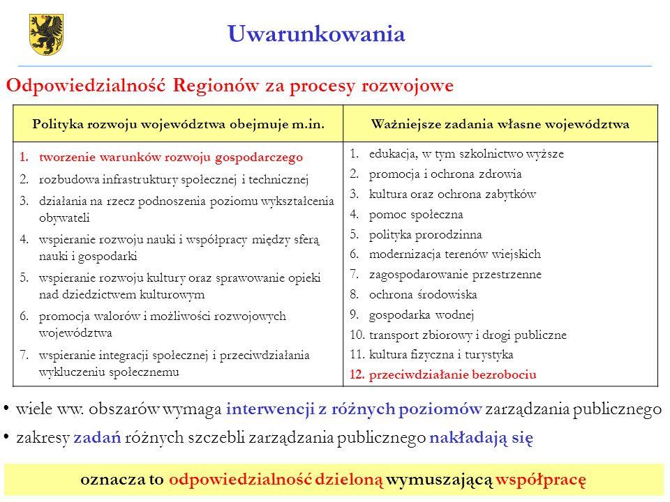 Dziękuję za uwagę Debata na temat rynku pracy województwa pomorskiego Gdańsk, 22 marca 2012 r.