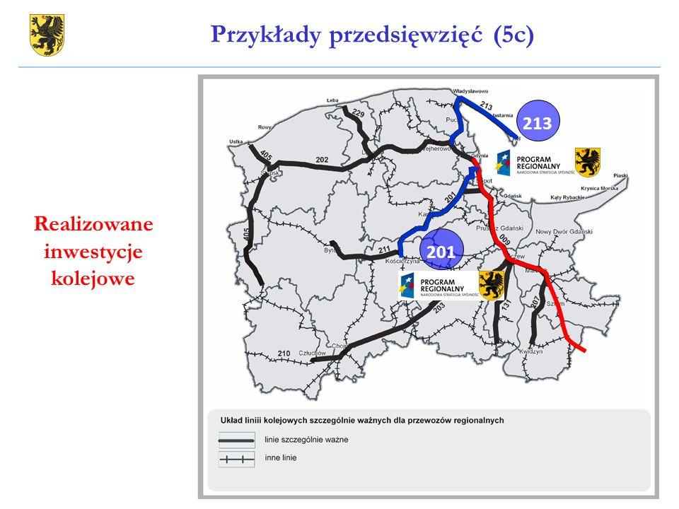 Realizowane inwestycje kolejowe 201 213 Przykłady przedsięwzięć (5c)