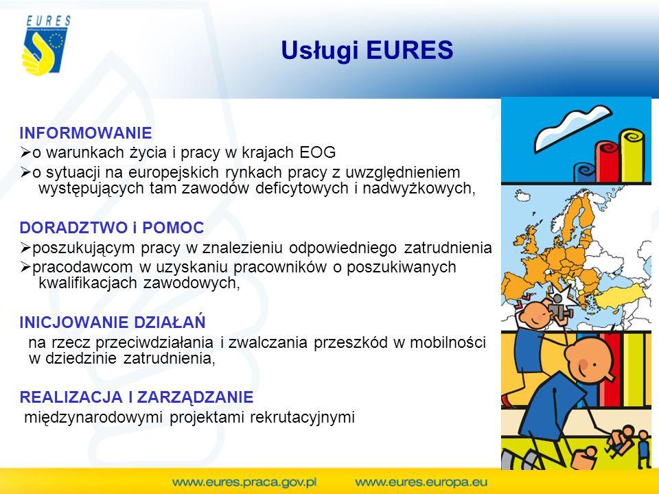 Usługi EURES INFORMOWANIE o warunkach życia i pracy w krajach EOG o sytuacji na europejskich rynkach pracy z uwzględnieniem występujących tam zawodów