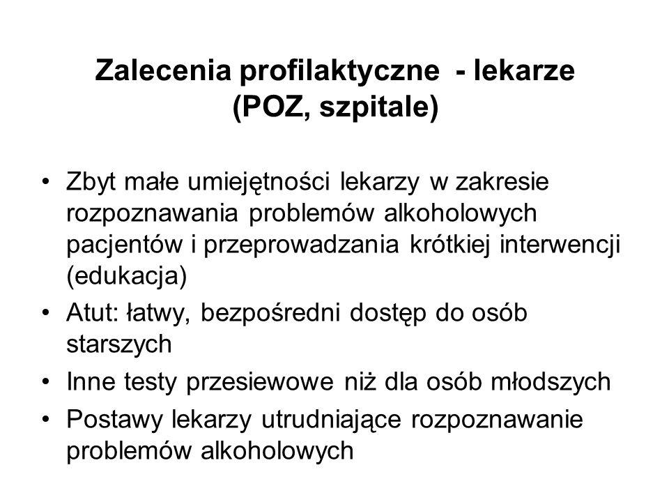 Zalecenia profilaktyczne - lekarze (POZ, szpitale) Zbyt małe umiejętności lekarzy w zakresie rozpoznawania problemów alkoholowych pacjentów i przeprow