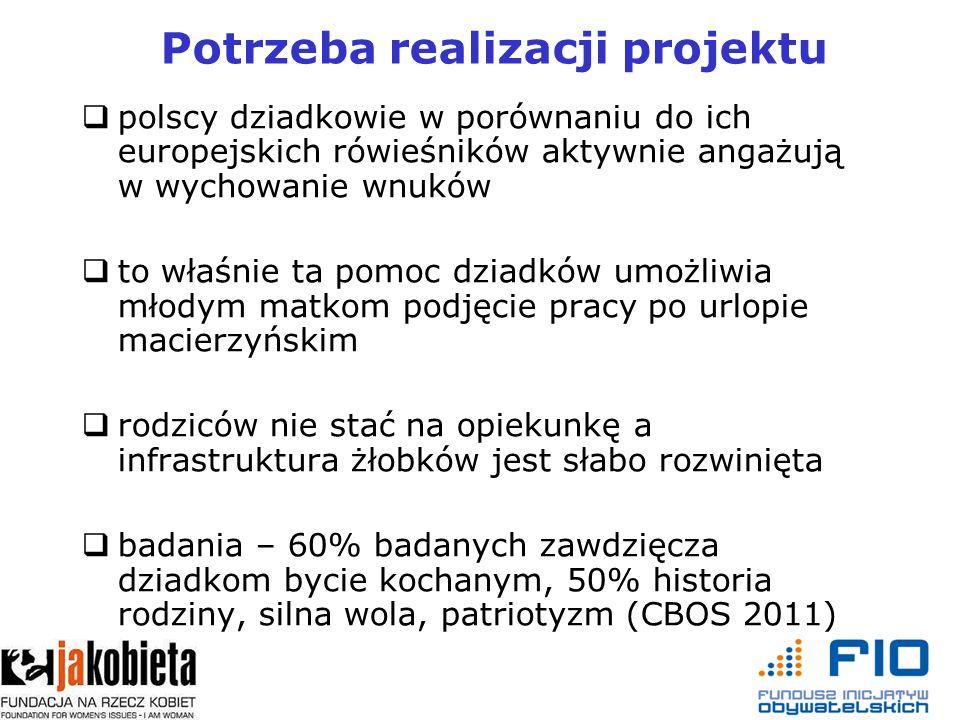 Potrzeba realizacji projektu polscy dziadkowie w porównaniu do ich europejskich rówieśników aktywnie angażują w wychowanie wnuków to właśnie ta pomoc dziadków umożliwia młodym matkom podjęcie pracy po urlopie macierzyńskim rodziców nie stać na opiekunkę a infrastruktura żłobków jest słabo rozwinięta badania – 60% badanych zawdzięcza dziadkom bycie kochanym, 50% historia rodziny, silna wola, patriotyzm (CBOS 2011)