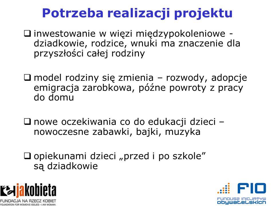 Potrzeba realizacji projektu (badania) W wyniku badania w ramach akcji Mama wraca do pracy z marca 2011 r.