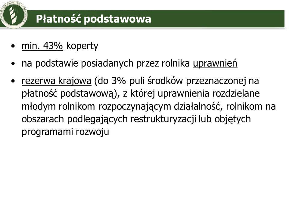 Płatność podstawowa min. 43% koperty na podstawie posiadanych przez rolnika uprawnień rezerwa krajowa (do 3% puli środków przeznaczonej na płatność po