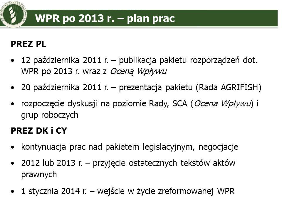Pakiet 7 rozporządzeń dotyczących WPR Rozporządzenia PE i Rady dotyczące: –płatności bezpośrednich; –jednolitej wspólnej organizacji rynków; –wsparcia rozwoju obszarów wiejskich; –finansowania, zarządzania i monitorowania WPR (horyzontalne); –stosowania środków przejściowych za rok 2013; –systemu płatności jednolitych i wsparcia dla plantatorów winorośli.
