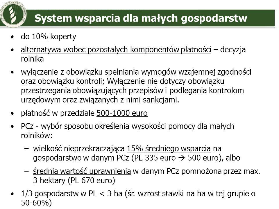 System wsparcia dla małych gospodarstw do 10% koperty alternatywa wobec pozostałych komponentów płatności – decyzja rolnika wyłączenie z obowiązku spe