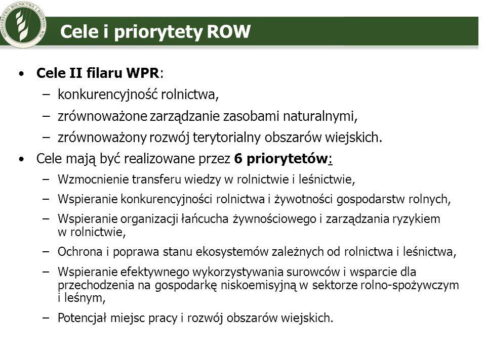Cele i priorytety ROW Cele II filaru WPR: –konkurencyjność rolnictwa, –zrównoważone zarządzanie zasobami naturalnymi, –zrównoważony rozwój terytorialn