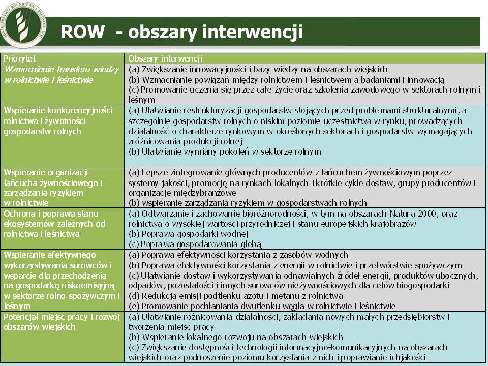 ROW - obszary interwencji 25% alokacji EFRROW na działania środowiskowe –Program rolno-środowiskowy, ONW, rolnictwo ekologiczne cele przekrojowe: inno
