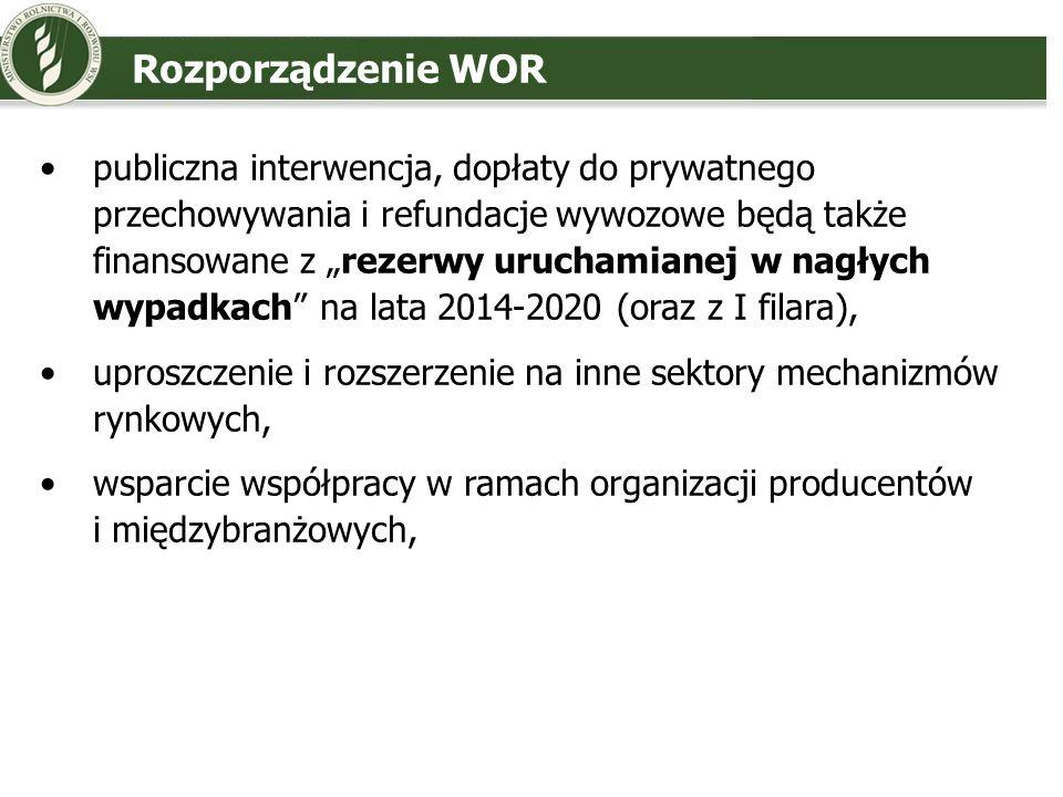 Rozporządzenie WOR publiczna interwencja, dopłaty do prywatnego przechowywania i refundacje wywozowe będą także finansowane z rezerwy uruchamianej w n
