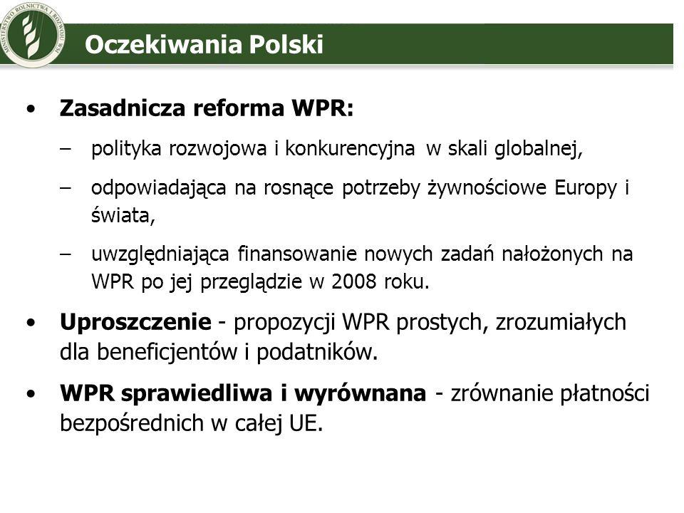 Oczekiwania Polski Zasadnicza reforma WPR: –polityka rozwojowa i konkurencyjna w skali globalnej, –odpowiadająca na rosnące potrzeby żywnościowe Europ
