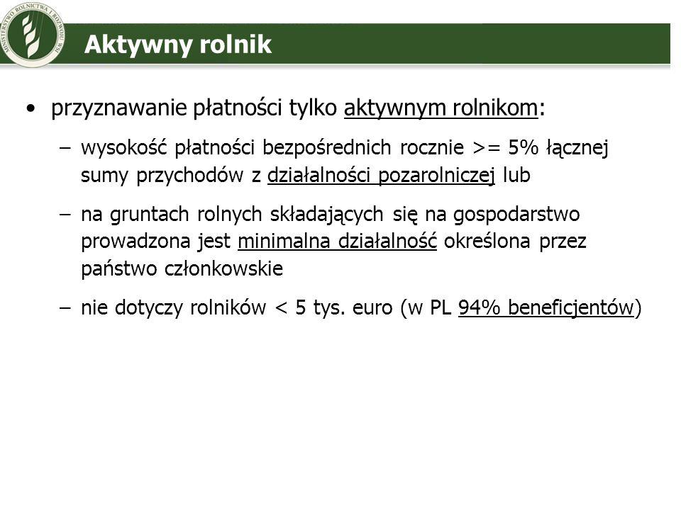Aktywny rolnik przyznawanie płatności tylko aktywnym rolnikom: –wysokość płatności bezpośrednich rocznie >= 5% łącznej sumy przychodów z działalności