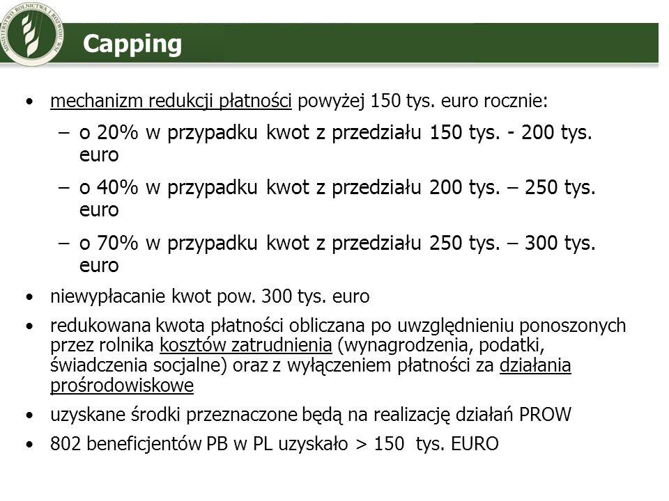 Capping mechanizm redukcji płatności powyżej 150 tys. euro rocznie: –o 20% w przypadku kwot z przedziału 150 tys. - 200 tys. euro –o 40% w przypadku k