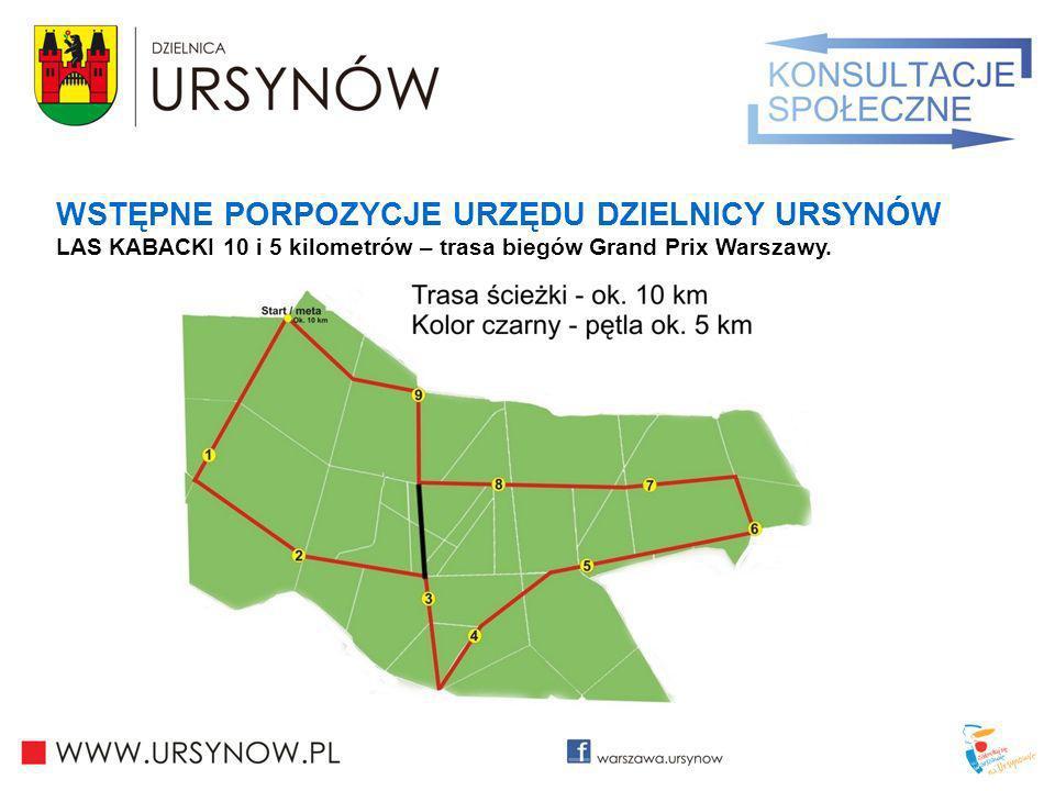 WSTĘPNE PORPOZYCJE URZĘDU DZIELNICY URSYNÓW LAS KABACKI 10 i 5 kilometrów – trasa biegów Grand Prix Warszawy.