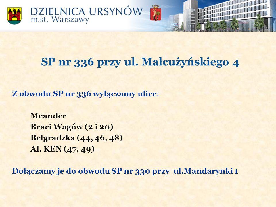 SP nr 336 przy ul. Małcużyńskiego 4 Z obwodu SP nr 336 wyłączamy ulice: Meander Braci Wagów (2 i 20) Belgradzka (44, 46, 48) Al. KEN (47, 49) Dołączam