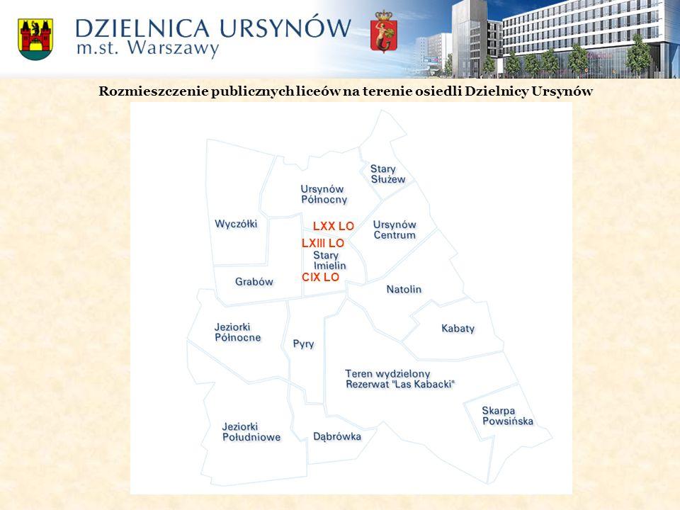 Rozmieszczenie publicznych liceów na terenie osiedli Dzielnicy Ursynów LXX LO LXIII LO CIX LO