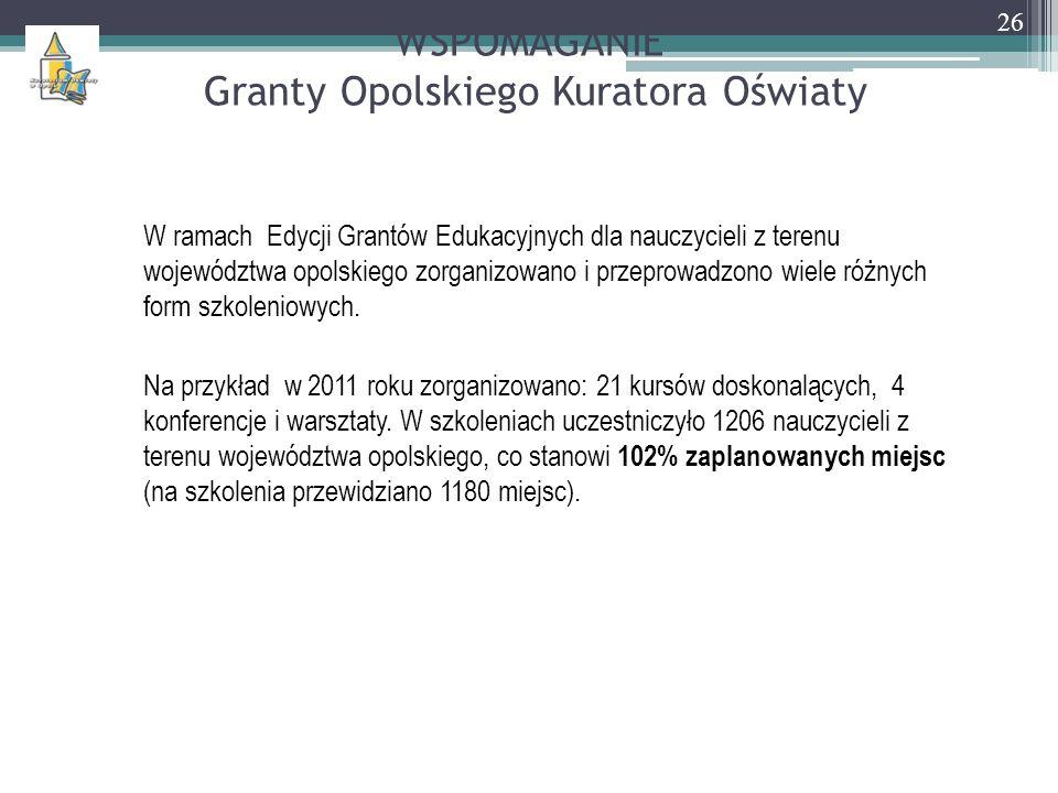 WSPOMAGANIE Granty Opolskiego Kuratora Oświaty W ramach Edycji Grantów Edukacyjnych dla nauczycieli z terenu województwa opolskiego zorganizowano i pr