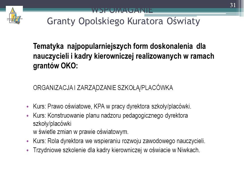 WSPOMAGANIE Granty Opolskiego Kuratora Oświaty Tematyka najpopularniejszych form doskonalenia dla nauczycieli i kadry kierowniczej realizowanych w ram