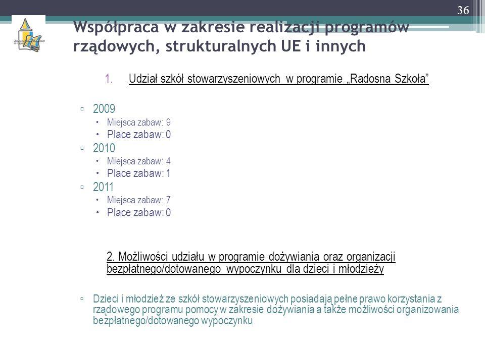Współpraca w zakresie realizacji programów rządowych, strukturalnych UE i innych 1.Udział szkół stowarzyszeniowych w programie Radosna Szkoła 2009 Mie