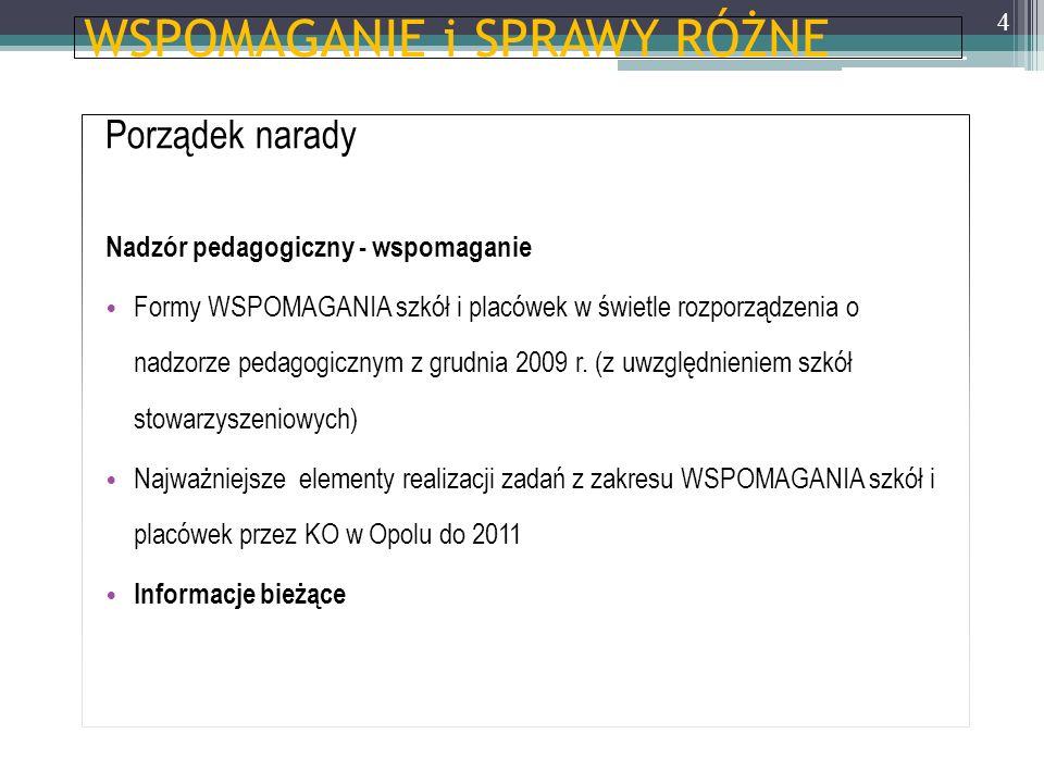 WSPOMAGANIE i SPRAWY RÓŻNE Porządek narady Nadzór pedagogiczny - wspomaganie Formy WSPOMAGANIA szkół i placówek w świetle rozporządzenia o nadzorze pe