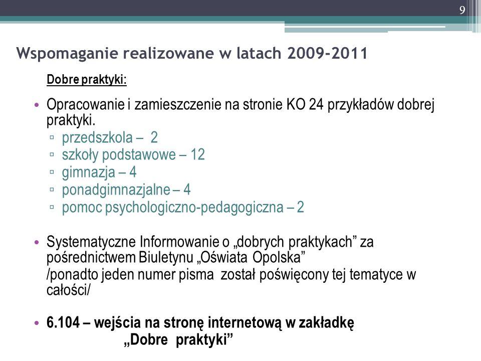 Wspomaganie realizowane w latach 2009-2011 Dobre praktyki: Opracowanie i zamieszczenie na stronie KO 24 przykładów dobrej praktyki. przedszkola – 2 sz