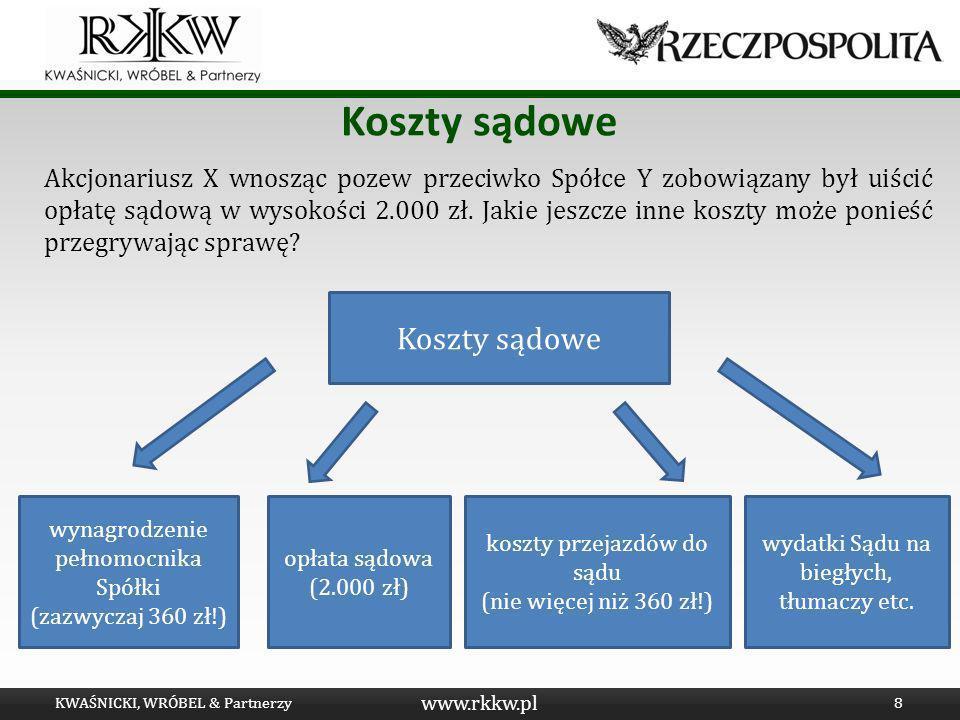 www.rkkw.pl Koszty sądowe KWAŚNICKI, WRÓBEL & Partnerzy8 Akcjonariusz X wnosząc pozew przeciwko Spółce Y zobowiązany był uiścić opłatę sądową w wysoko