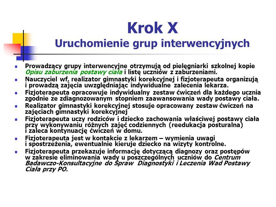 Krok X Uruchomienie grup interwencyjnych Prowadzący grupy interwencyjne otrzymują od pielęgniarki szkolnej kopie Opisu zaburzenia postawy ciała i list