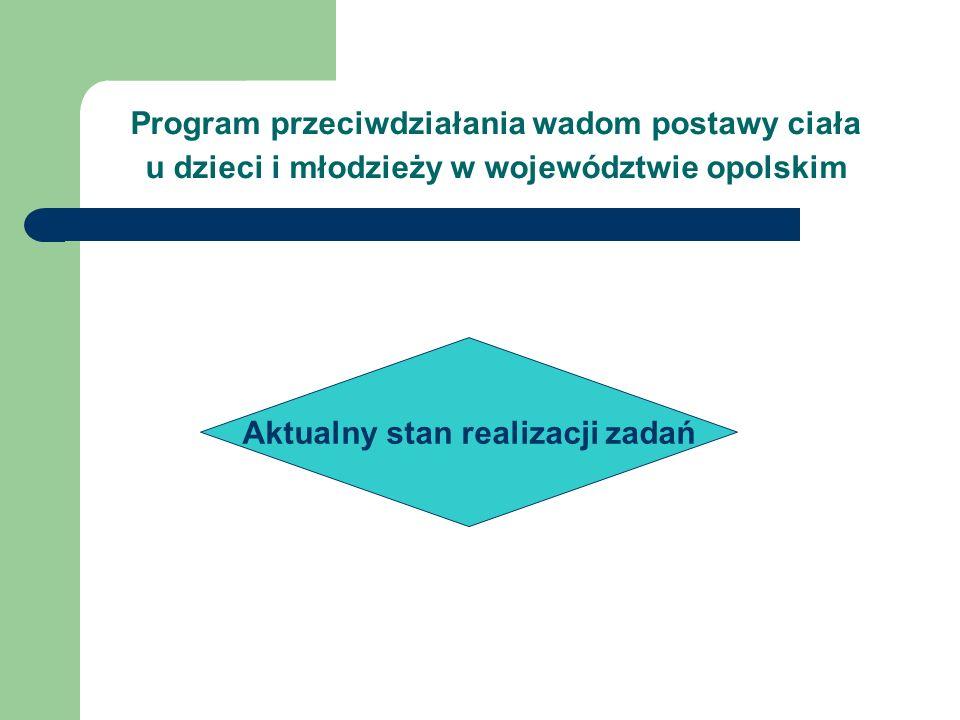 Przygotowanie przez dyrektorów szkół w ramach realizacji Szkolnych Programów Profilaktyki strategii wdrażania Programu.