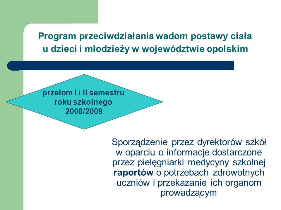 Uruchomienie grup interwencyjnych opisanych w Programie Program przeciwdziałania wadom postawy ciała u dzieci i młodzieży w województwie opolskim od II semestru roku szkolnego 2008/2009