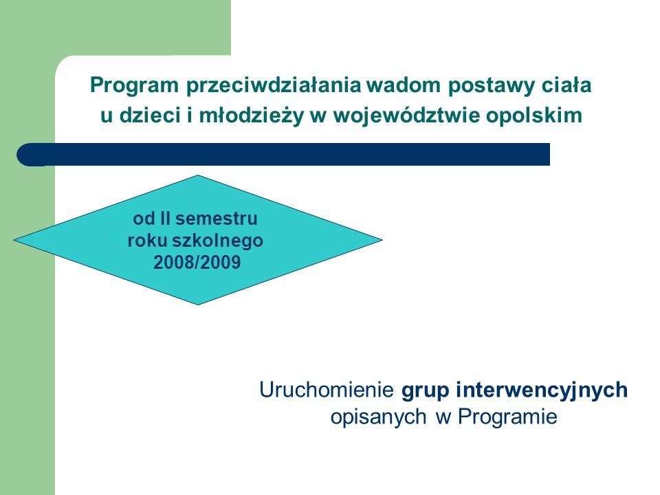 Uruchomienie grup interwencyjnych opisanych w Programie Program przeciwdziałania wadom postawy ciała u dzieci i młodzieży w województwie opolskim od I