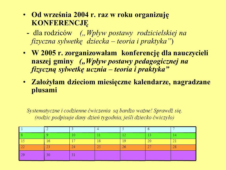 Od września 2004 r. raz w roku organizuję KONFERENCJĘ - dla rodziców (Wpływ postawy rodzicielskiej na fizyczna sylwetkę dziecka – teoria i praktyka) W