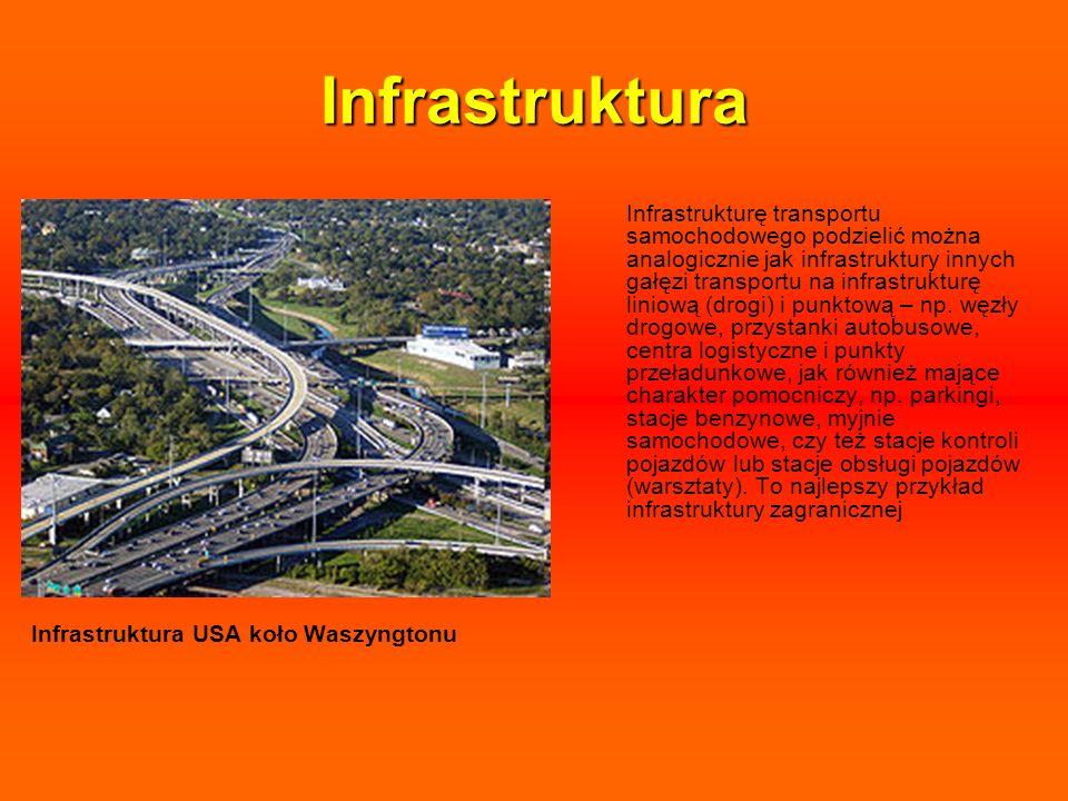 Funkcjonowanie transportu drogowego w Polsce Według raportu NIK 161/2005 z kontroli funkcjonowania transportu drogowego i kolejowego w latach 1990-2006.