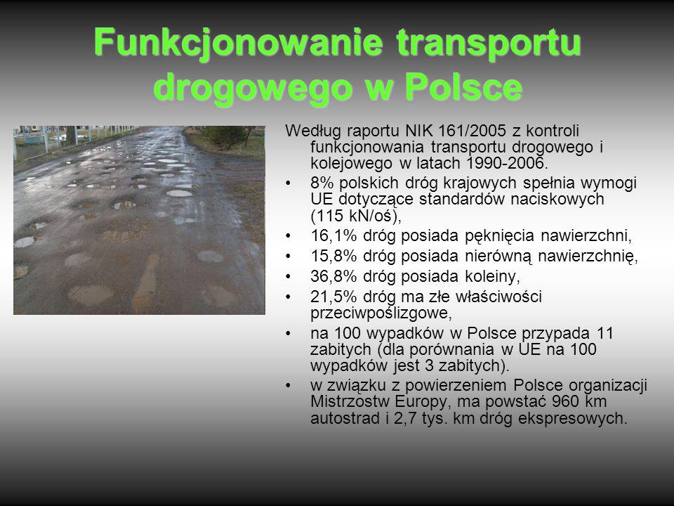 Funkcjonowanie transportu drogowego w Polsce Według raportu NIK 161/2005 z kontroli funkcjonowania transportu drogowego i kolejowego w latach 1990-200