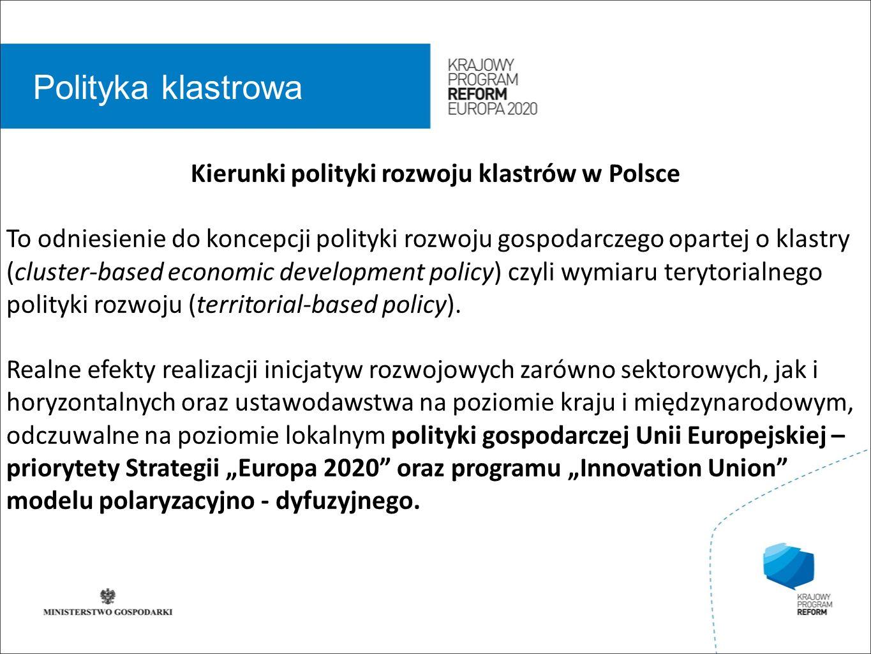 wstęp 01 Polityka klastrowa Kierunki polityki rozwoju klastrów w Polsce To odniesienie do koncepcji polityki rozwoju gospodarczego opartej o klastry (