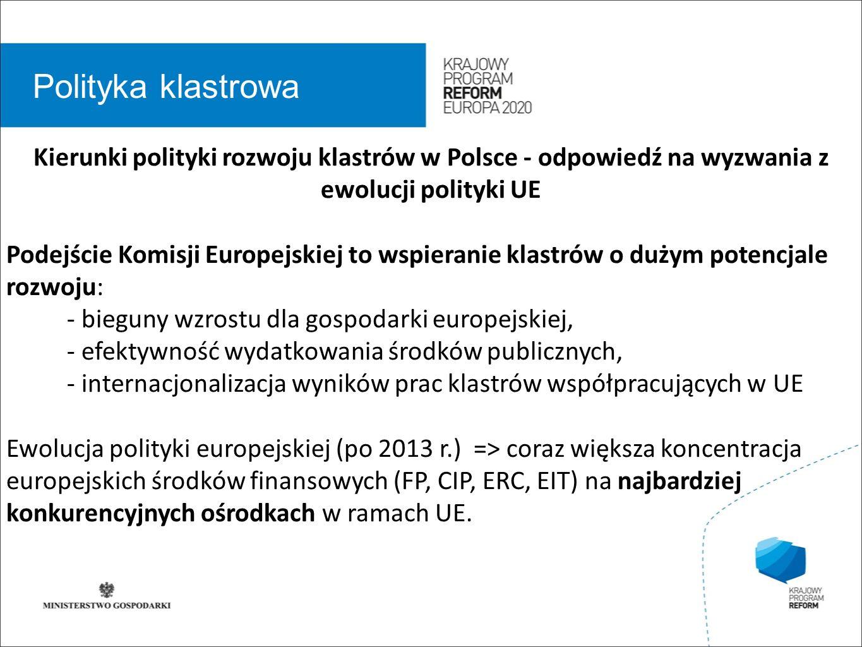 wstęp 01 Polityka klastrowa Kierunki polityki rozwoju klastrów w Polsce - odpowiedź na wyzwania z ewolucji polityki UE Podejście Komisji Europejskiej
