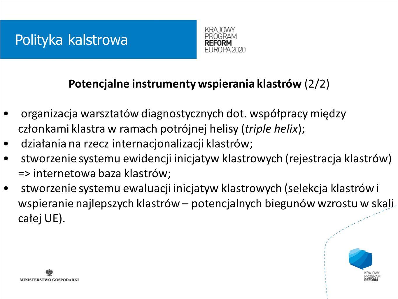 wstęp 01 Polityka kalstrowa Potencjalne instrumenty wspierania klastrów (2/2) organizacja warsztatów diagnostycznych dot. współpracy między członkami