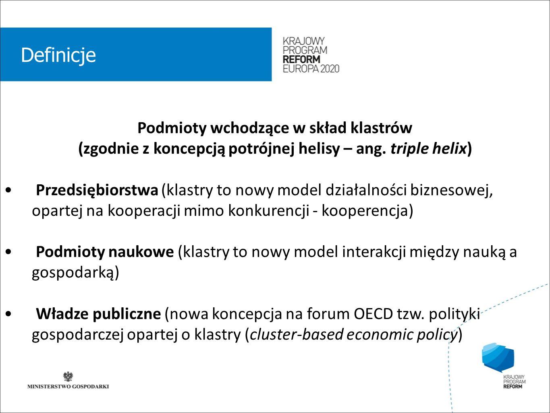 wstęp 01 Polityka klastrowa Kierunki polityki rozwoju klastrów w Polsce To odniesienie do koncepcji polityki rozwoju gospodarczego opartej o klastry (cluster-based economic development policy) czyli wymiaru terytorialnego polityki rozwoju (territorial-based policy).