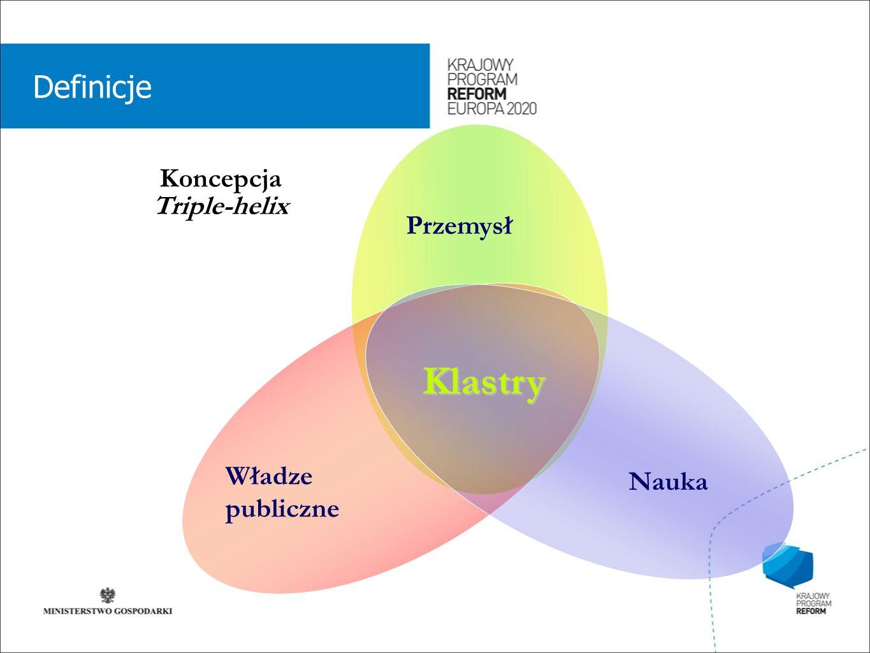 wstęp 01 Polityka klastrowa Kierunki polityki rozwoju klastrów w Polsce - odpowiedź na wyzwania z ewolucji polityki UE Podejście Komisji Europejskiej to wspieranie klastrów o dużym potencjale rozwoju: - bieguny wzrostu dla gospodarki europejskiej, - efektywność wydatkowania środków publicznych, - internacjonalizacja wyników prac klastrów współpracujących w UE Ewolucja polityki europejskiej (po 2013 r.) => coraz większa koncentracja europejskich środków finansowych (FP, CIP, ERC, EIT) na najbardziej konkurencyjnych ośrodkach w ramach UE.
