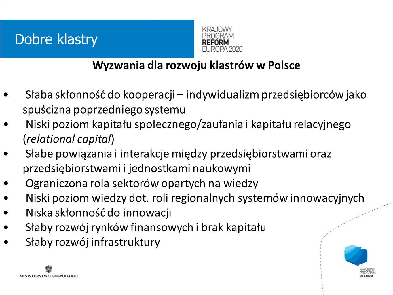 wstęp 01 Dobre klastry Wyzwania dla rozwoju klastrów w Polsce Słaba skłonność do kooperacji – indywidualizm przedsiębiorców jako spuścizna poprzednieg