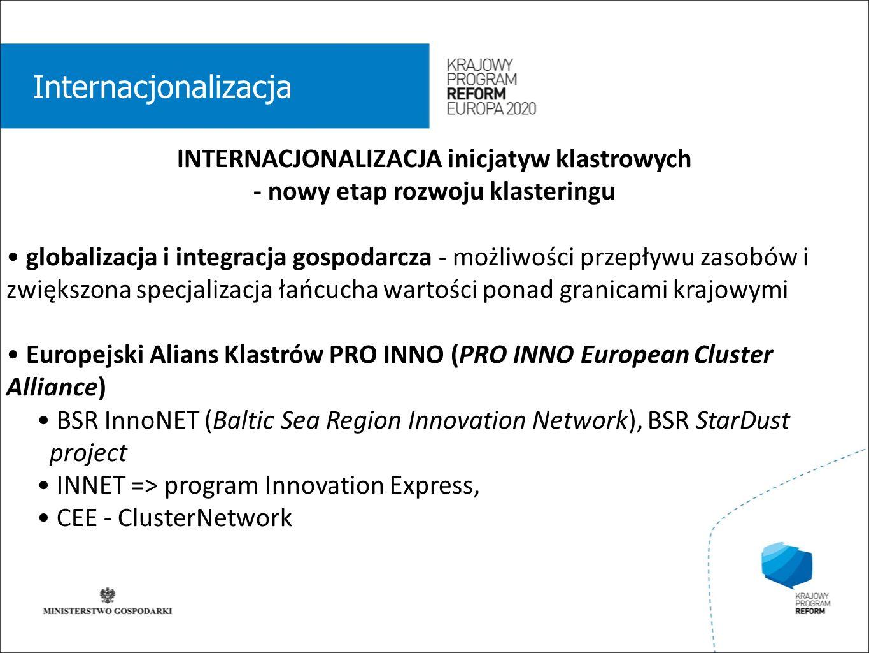 wstęp 01 Internacjonalizacja INTERNACJONALIZACJA inicjatyw klastrowych - nowy etap rozwoju klasteringu globalizacja i integracja gospodarcza - możliwo