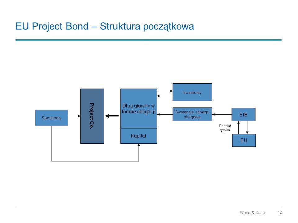 White & Case 12 EU Project Bond – Struktura początkowa Sponsorzy Project Co. Dług główny w formie obligacji Kapitał Inwestorzy Gwarancja zabezp. oblig