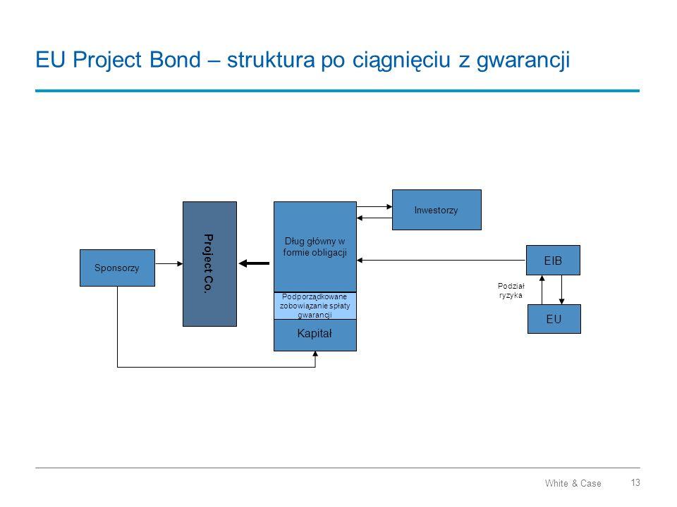 White & Case 13 EU Project Bond – struktura po ciągnięciu z gwarancji Sponsorzy Project Co. Dług główny w formie obligacji Kapitał Inwestorzy EIB EU P