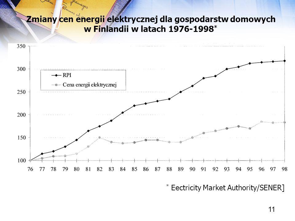 11 * Eectricity Market Authority/SENER] Zmiany cen energii elektrycznej dla gospodarstw domowych w Finlandii w latach 1976-1998 *