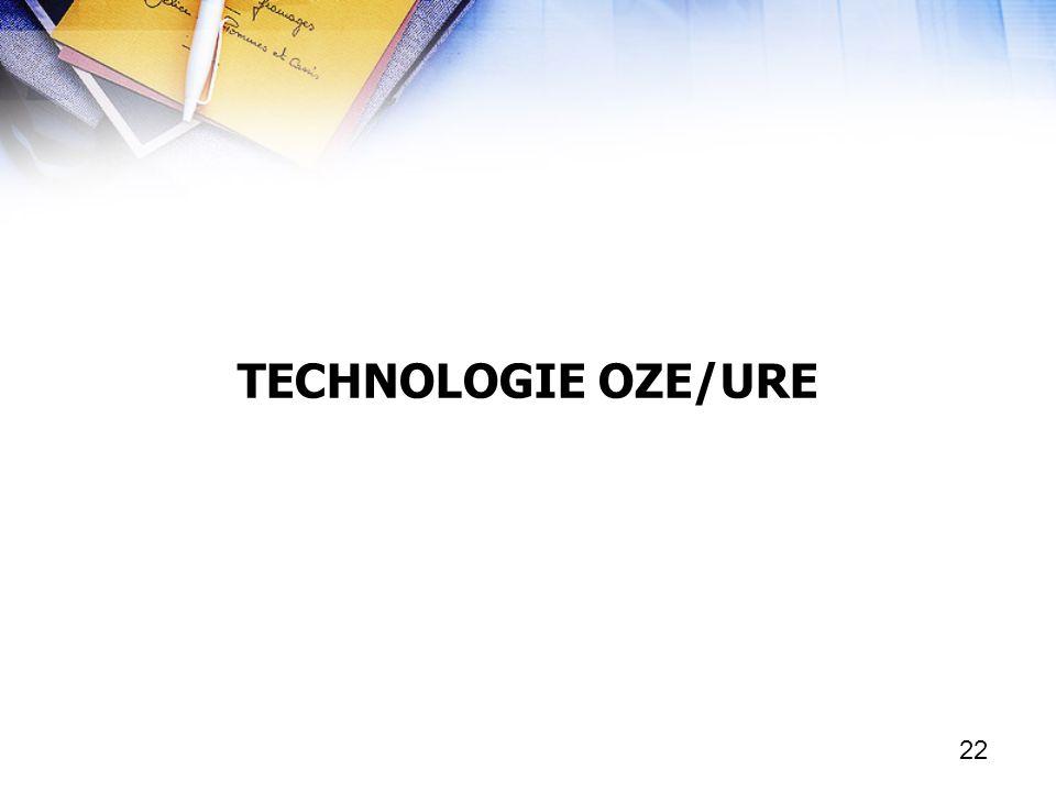 22 TECHNOLOGIE OZE/URE