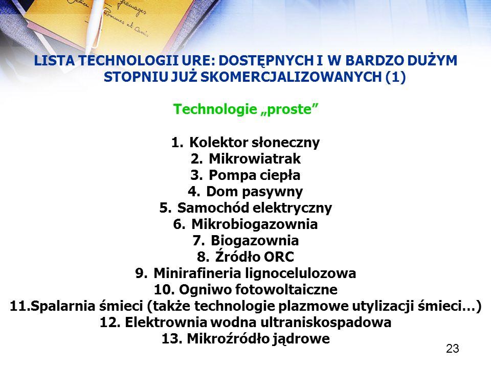 23 LISTA TECHNOLOGII URE: DOSTĘPNYCH I W BARDZO DUŻYM STOPNIU JUŻ SKOMERCJALIZOWANYCH (1) Technologie proste 1.Kolektor słoneczny 2.Mikrowiatrak 3.Pom