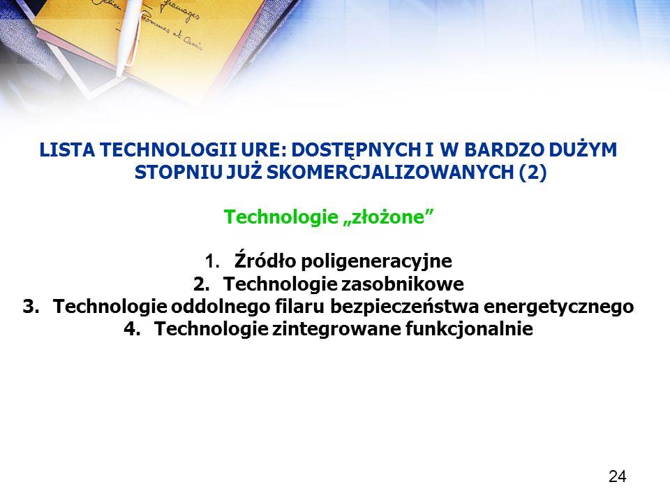 24 LISTA TECHNOLOGII URE: DOSTĘPNYCH I W BARDZO DUŻYM STOPNIU JUŻ SKOMERCJALIZOWANYCH (2) Technologie złożone 1. Źródło poligeneracyjne 2. Technologie