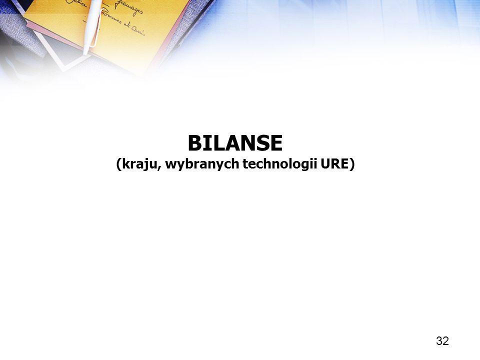 32 BILANSE (kraju, wybranych technologii URE)