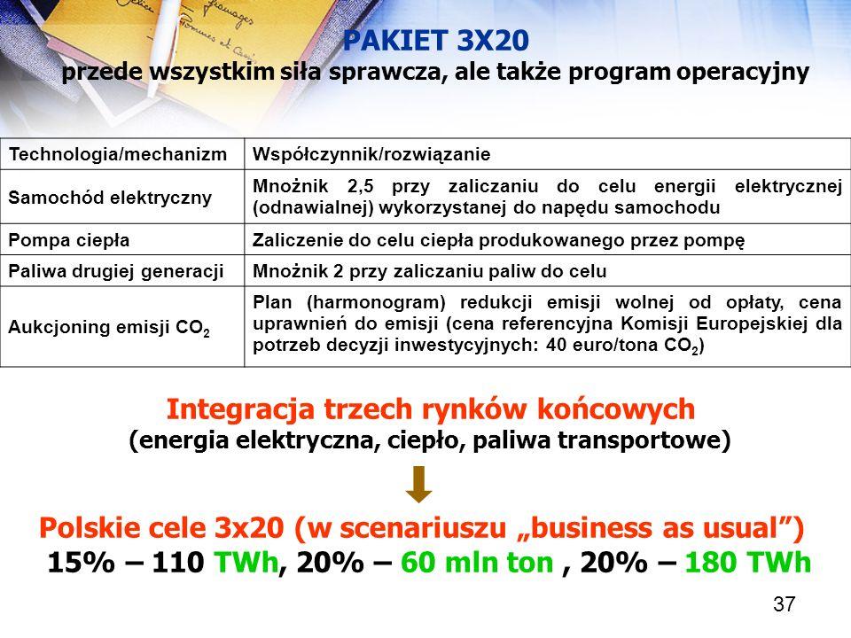37 Technologia/mechanizm Współczynnik/rozwiązanie Samochód elektryczny Mnożnik 2,5 przy zaliczaniu do celu energii elektrycznej (odnawialnej) wykorzys