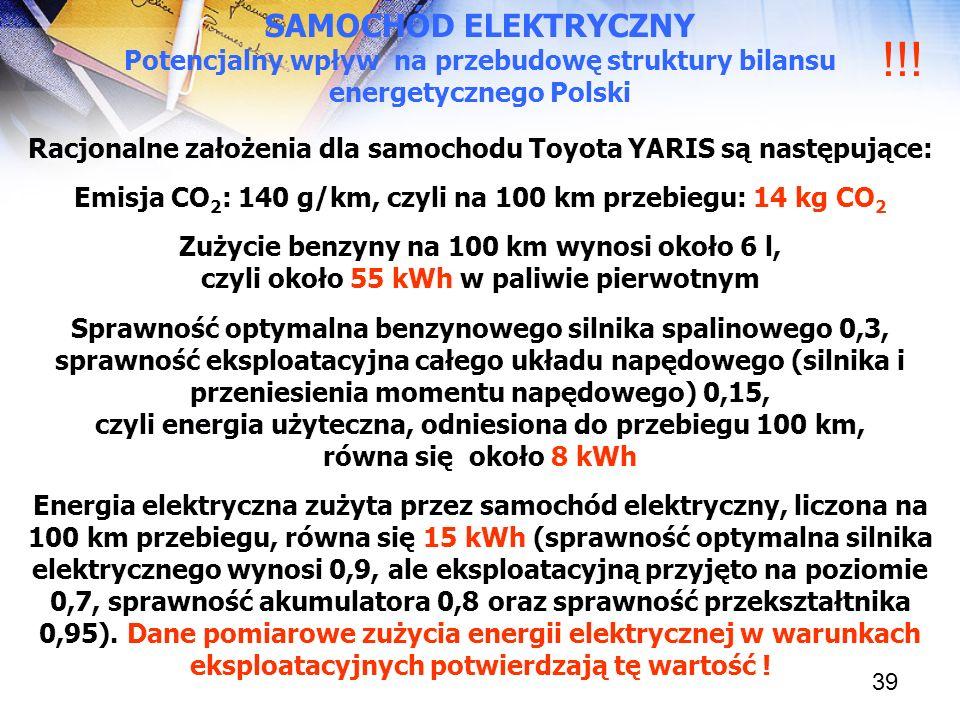 39 SAMOCHÓD ELEKTRYCZNY Potencjalny wpływ na przebudowę struktury bilansu energetycznego Polski [ Racjonalne założenia dla samochodu Toyota YARIS są n