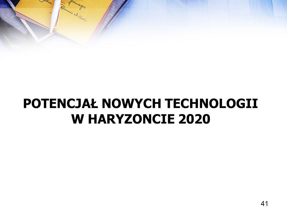 41 POTENCJAŁ NOWYCH TECHNOLOGII W HARYZONCIE 2020