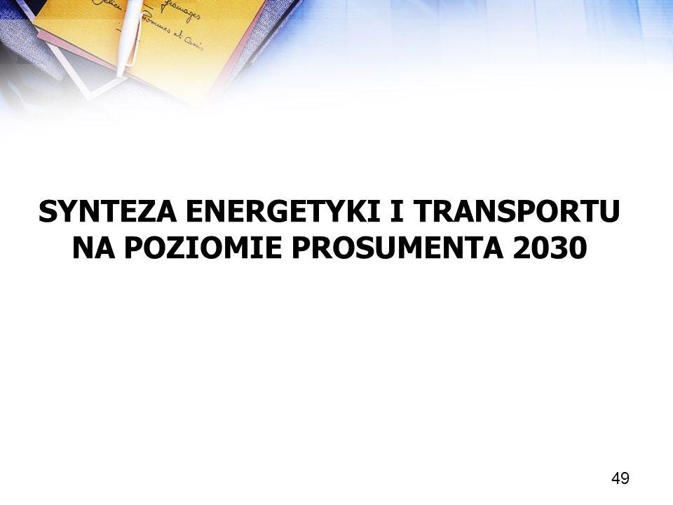 49 SYNTEZA ENERGETYKI I TRANSPORTU NA POZIOMIE PROSUMENTA 2030