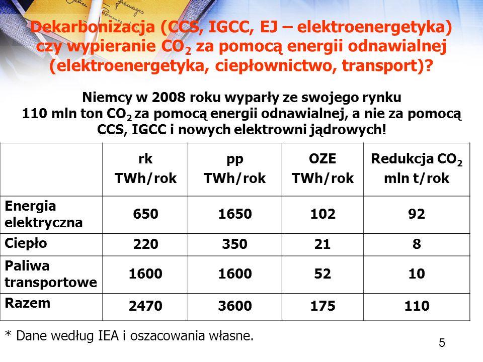 5 Dekarbonizacja (CCS, IGCC, EJ – elektroenergetyka) czy wypieranie CO 2 za pomocą energii odnawialnej (elektroenergetyka, ciepłownictwo, transport)?